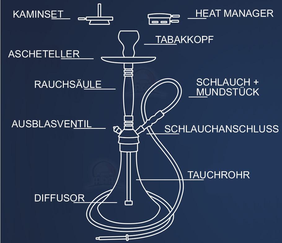 Shisha Schlauch